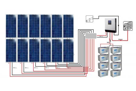 Solar Panel 3Kw Kit